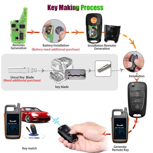 XHORSE XNHY02EN Wireless Universal Remote Key for HYUNDAI Flip 3 Buttons Remotes for VVDI Key Tool 5pcs/lot