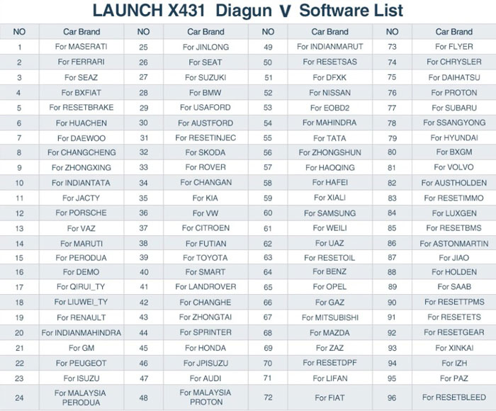 diagun-v-software-list