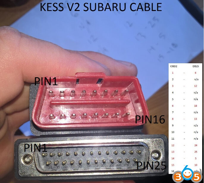kess-v2-subaru-cable-pin-out